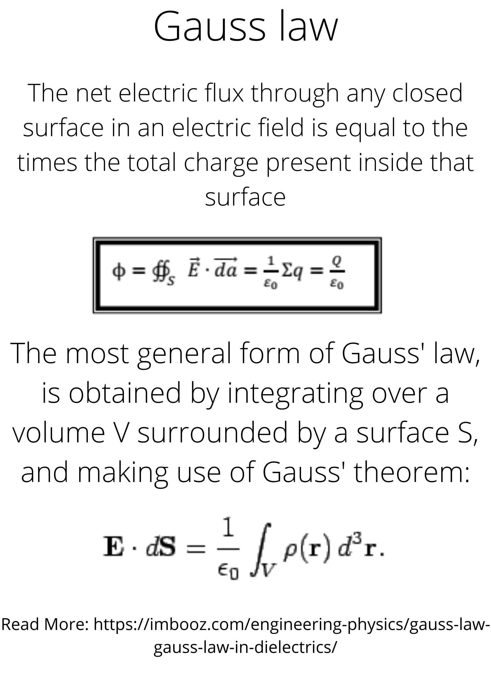 Guass Law 1