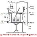 Flash and fire point | Viscosity index
