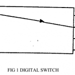 Digital Switching