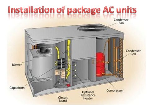 Installation of package AC units