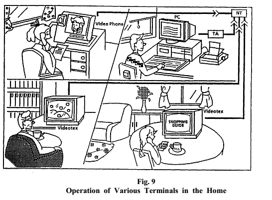 Operations of various terminals in the home