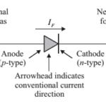 What is a diode?  What is the application of it?