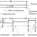 What is dimensioning? Various dimensioning systems- Engineering Drawing